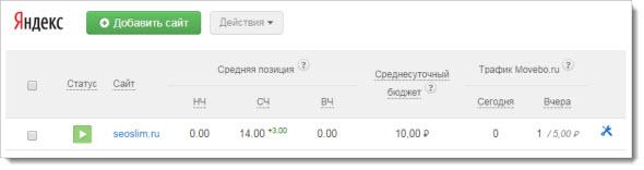Отчет для Яндекс 1
