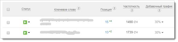 Отчет для Яндекс 2
