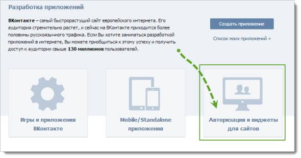 Авторизация и виджеты для сайтов