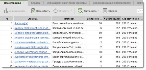 Страницы сайта для анализа