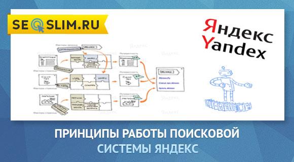 Принцип работы поиска Яндекс