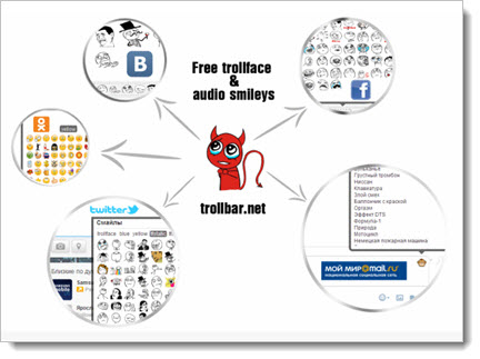 Приложение Trollbar  для соц сетей