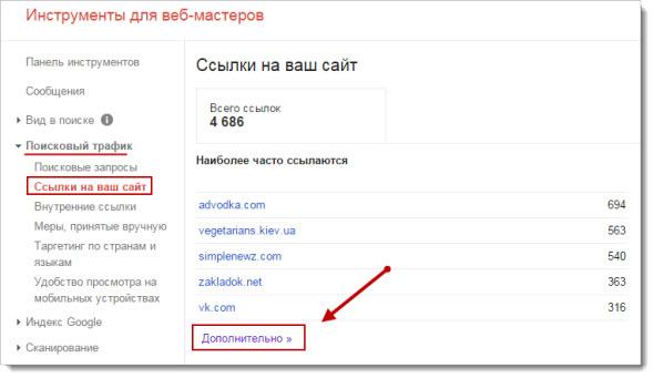 Google Webmaster Tools внешние ссылки