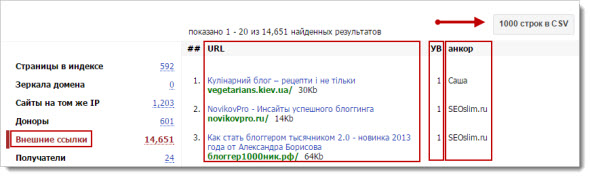 Linkpad внешние ссылки