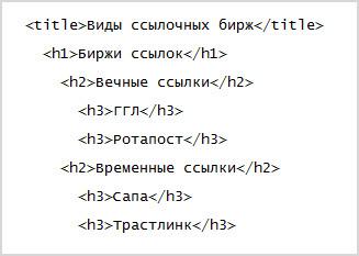 Правильная иерархия заголовков страницы сайта