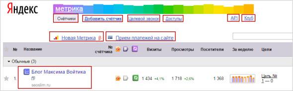 инструменты Yandex Metrika