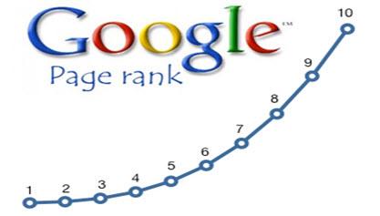 показатель Google Page Rank