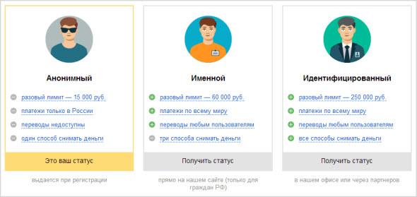статусы пользователей