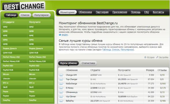 мониторинг от BestChange