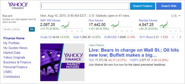 Yahoo финансы