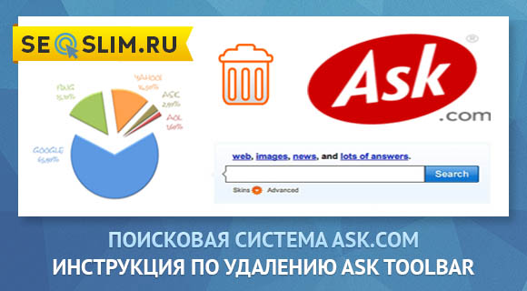 Ask.com назойливая система поиска