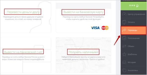 способы вывода денег из системы Wallet One