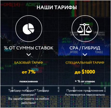 тарифы