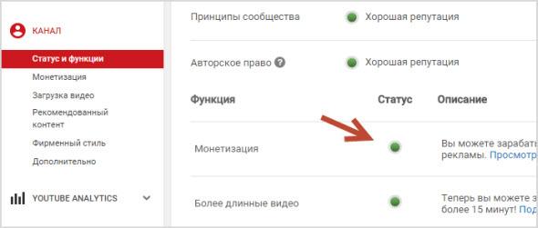монетизация канал Ютуб