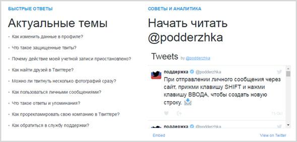 поддержка Twitter