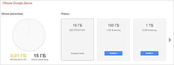 тарифы облачного сервиса от Гугл