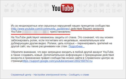 уведомление на почте о блокировании канала