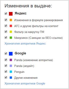 обновления фильтров Гугл и Яндекс