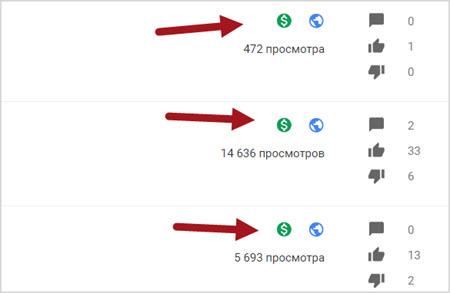 монетизация Ютуб роликов