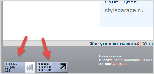 счетчик Опенстат и LiveInternet