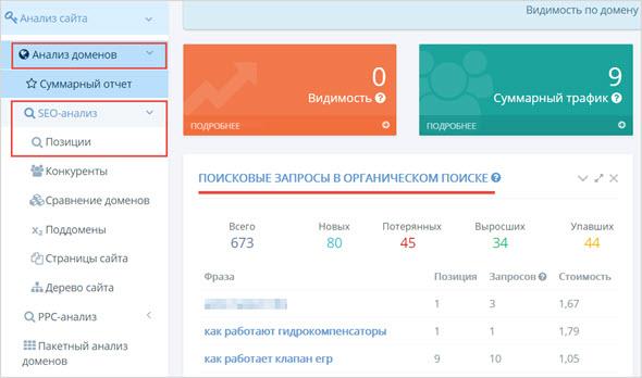 оценка позиций сайта в Serpstat