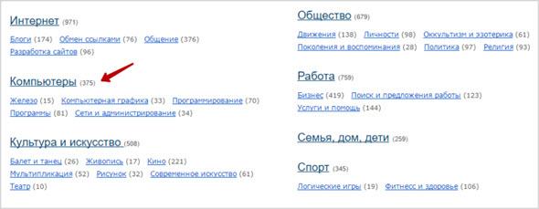 пример каталога групп