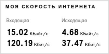 скорость вашего интернета