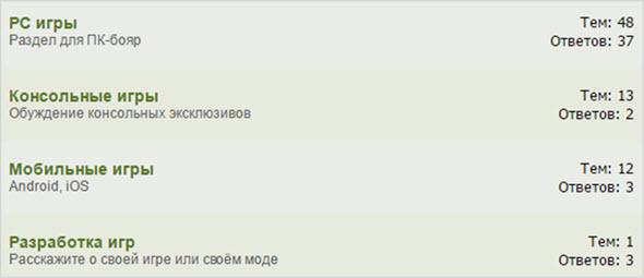 разделы на форумах