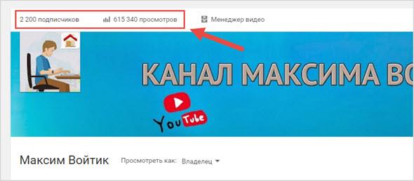 канал Максима Войтика