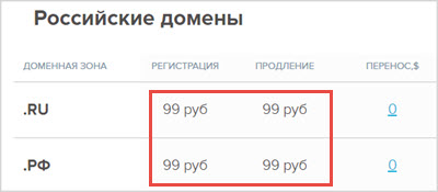 цены на домены от Link-Host