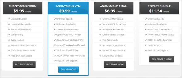 тарифы Anonymous VPN