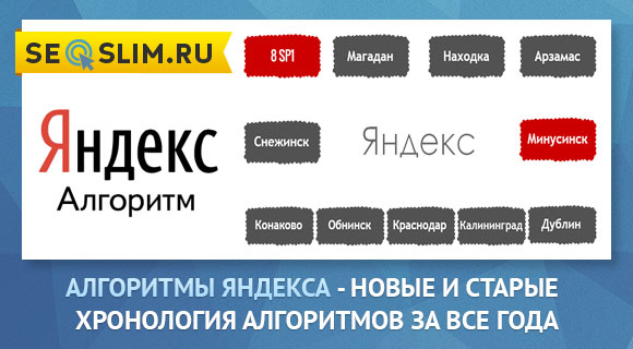 Эволюция поисковых алгоритмов Яндекса