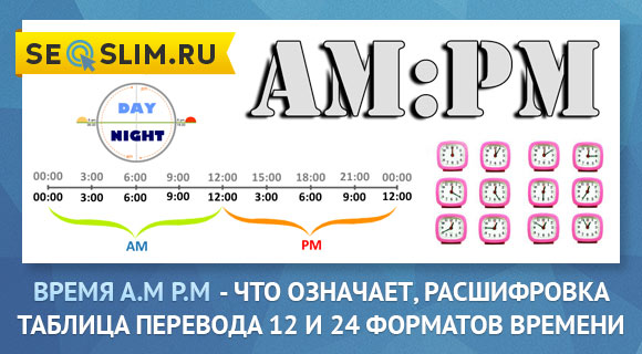Время Am и Pm - расшифровка, таблица перевода