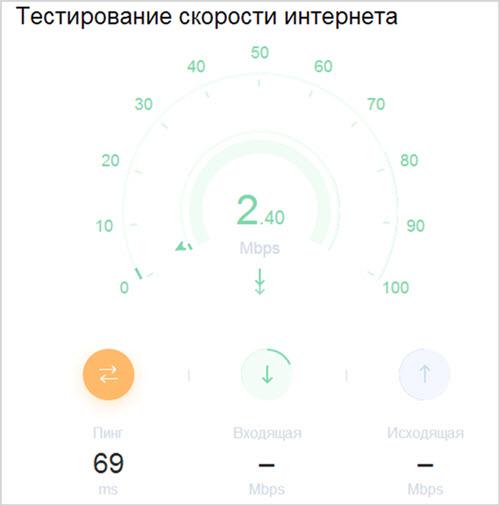 проверка скорости сети
