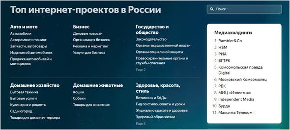 Яндекс.Радар