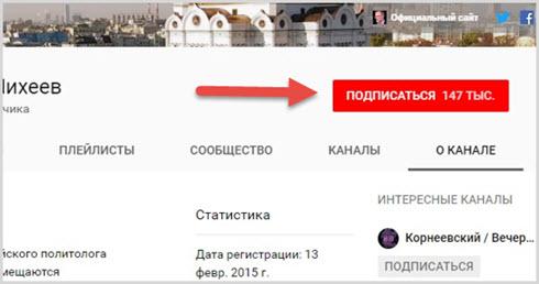 Пример подписчиков канала