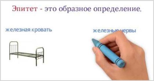 Пример слова