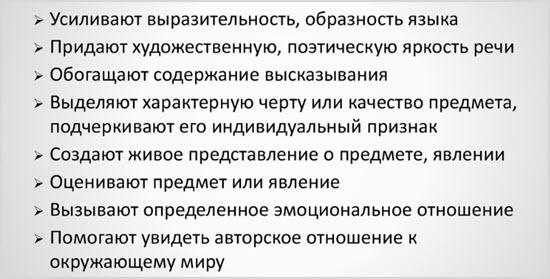 Употребление в рус. языке
