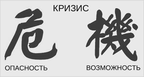 Термины на разных языках