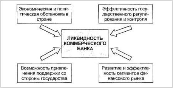 График для банка