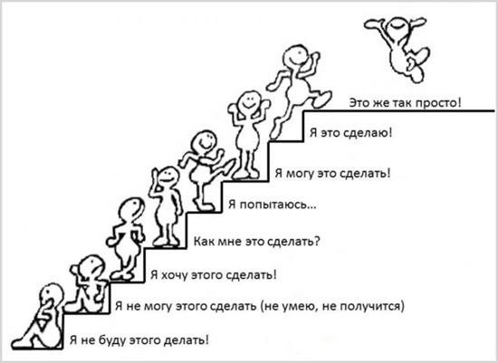 Лестница целей