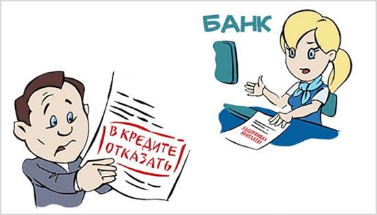 Банк и Клиент