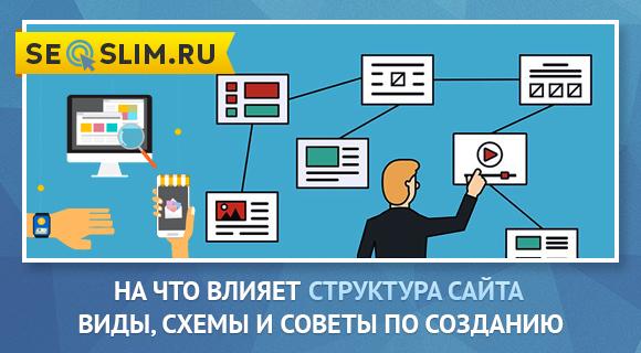 Как сделать структуру сайта, примеры
