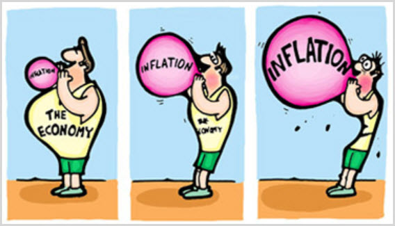 Самое простое объяснение инфляции