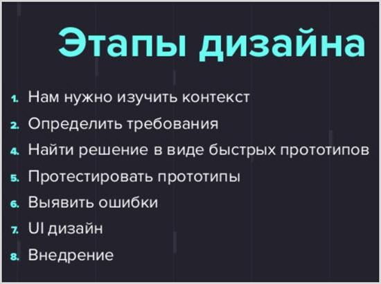 Этапы дизайна