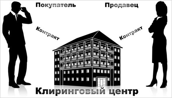 Клиринговый центр